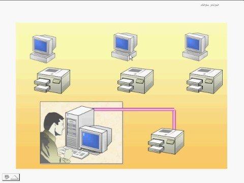 دروس مرئية عن شبكات الكمبيوتر - مقدمة عن الشبكات - الجزء الأول