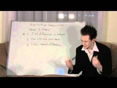 #39 LEARN FREE MUSIC THEORY