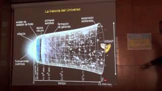 Repeat youtube video Descubrimientos recientes en Física y Astrofísica
