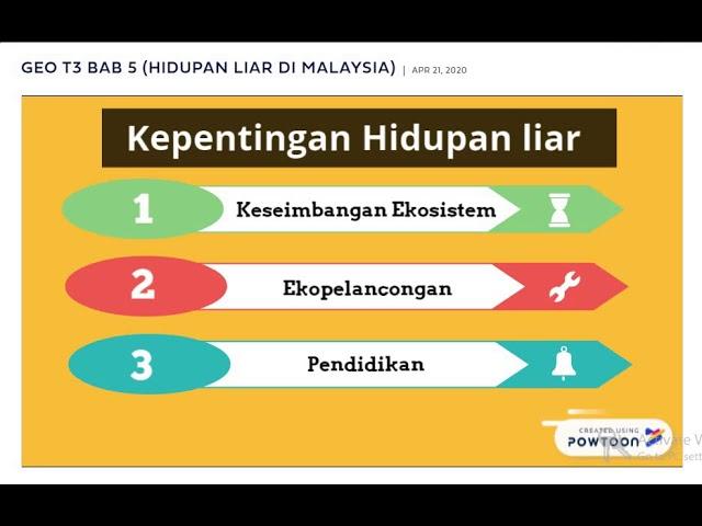 Geografi Tingkatan 3 Kssm Bab 5 Hidupan Liar Di Malaysia Cikgootube Youtube