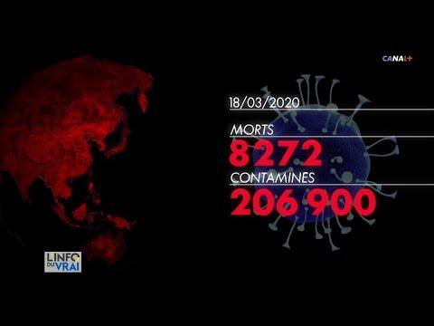 Plus de 8000 décès dans le monde dû au coronavirus