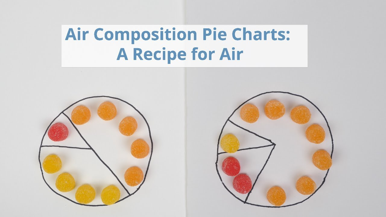 hight resolution of Air Composition Pie Charts: A Recipe for Air - Activity - TeachEngineering