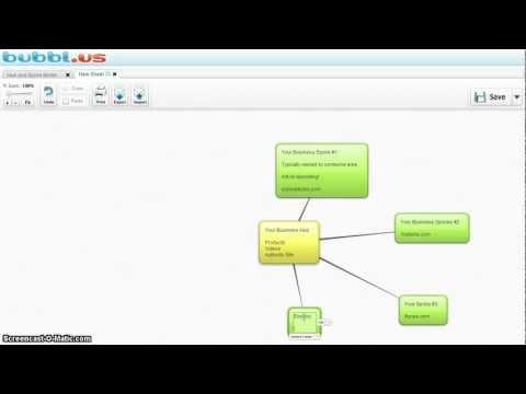 Hub and Spoke Business Model Defined