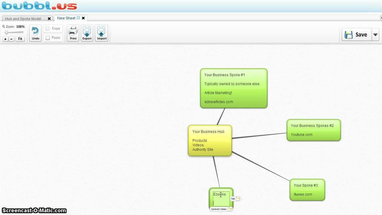 hub and spoke model business plans