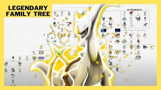 EVERY Legendary, Mythical, and Ultra Beast Pokemon Family Tree | Timeline (Gen 1-8)