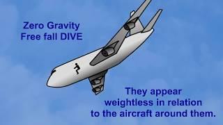 How Zero Gravity Aircraft Flights Work explained Flat Earth
