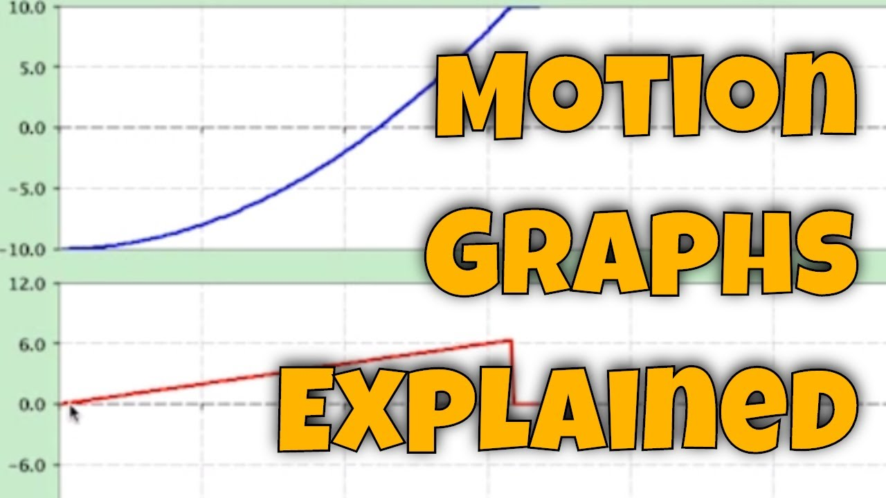 motion graphs explained In Motion Graph Analysis Worksheet