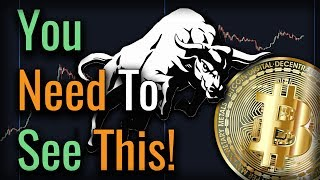 This Will Cause A HUGE BITCOIN BULL RUN! - Coming Soon