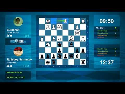 Chess Game Analysis: Surachati - Rollyboy Sernande : 0-1 (By ChessFriends.com)