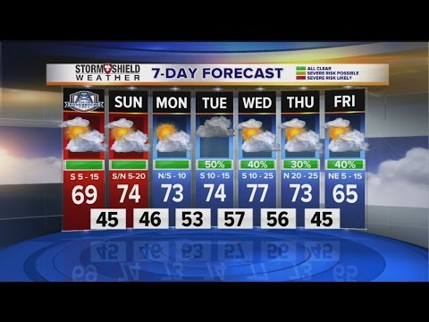 6 p.m. weather, 7-day forecast