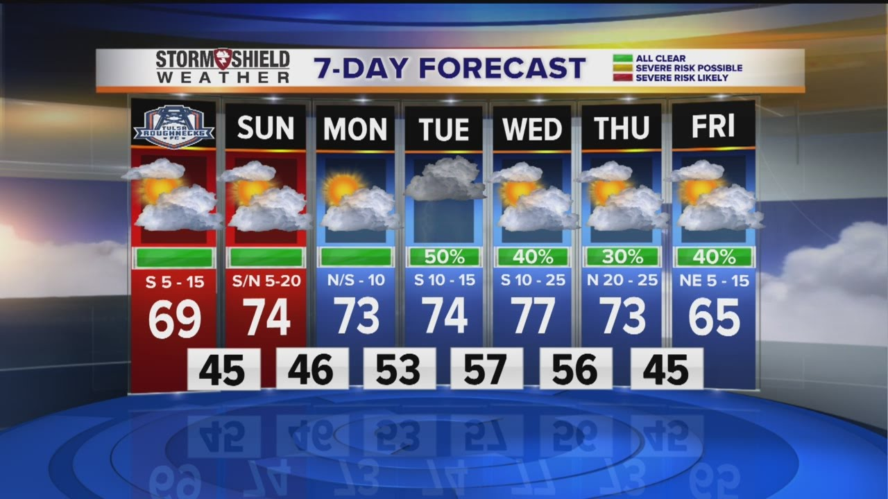 6 p m  weather, 7-day forecast