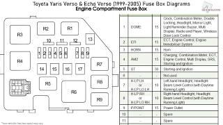 toyota yaris verso & echo verso (1999-2005) fuse box diagrams - youtube  youtube