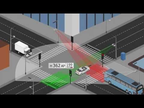 Контроль перекрёстка комплексом фото- видеофиксации АвтоУраган