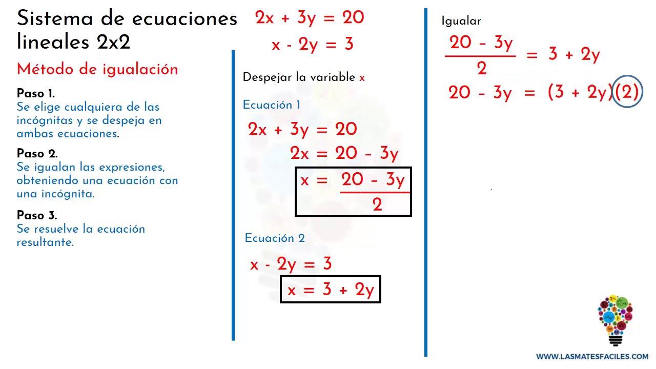 Sistema De Ecuaciones 2x2 Método De Igualación Mates Fáciles
