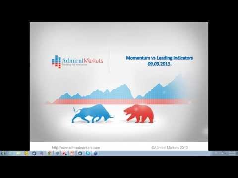 Momentum vs Leading Indicators