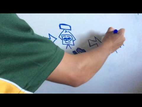 Whiteboard Animation - Function of a Motherboard
