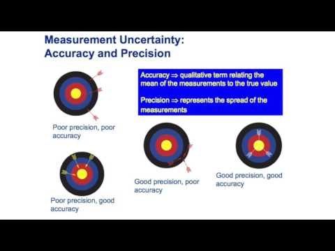 18  Agnieszka Bialek: Radiometry, Apparent Optical Properties, Measurements and Uncertainties (2)
