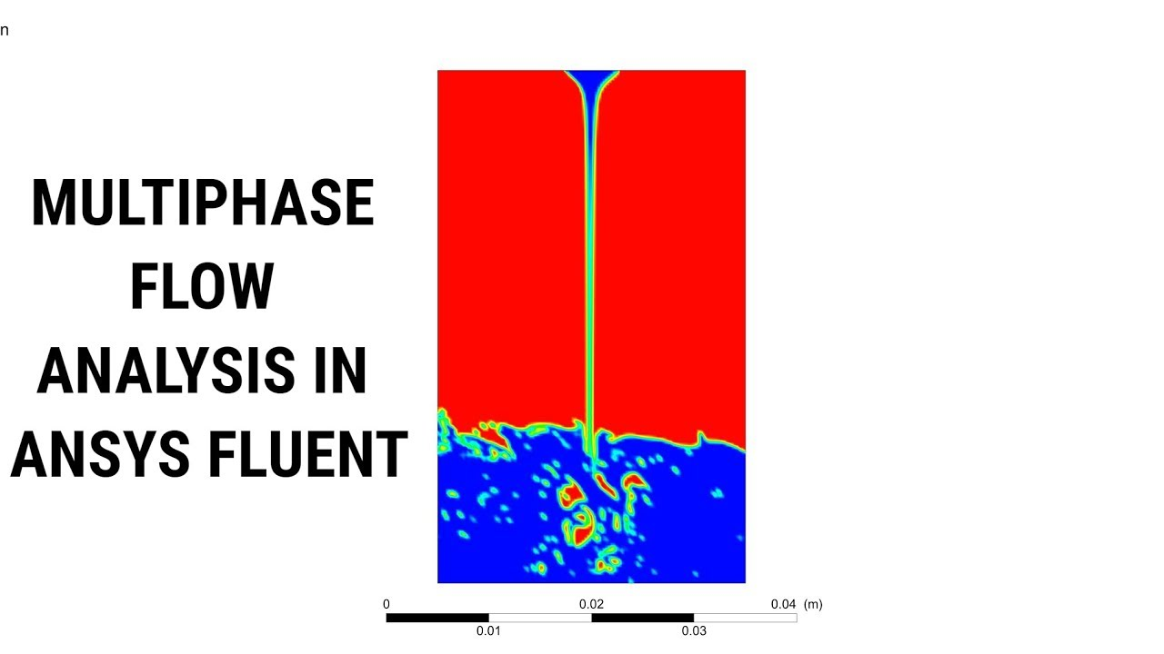 CFD ANSYS Tutorial - Multiphase VOF with Unsteady discrete