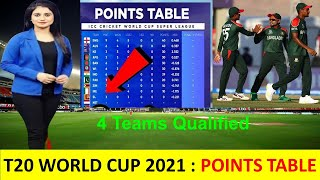 ICC T20 World Cup 2021 Today Points Table | BAN vs PNG After match Points Table| T20 WC Points Table