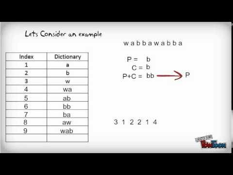 LZW coding 1