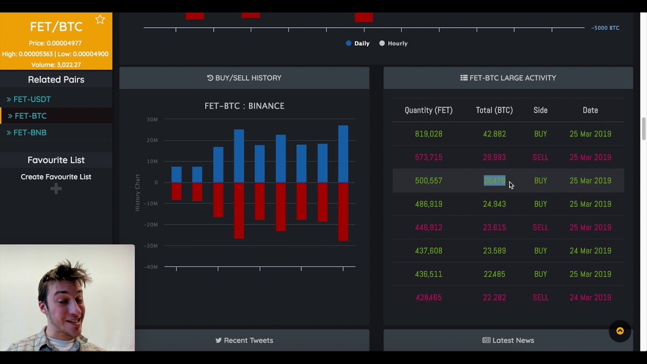 Day Trade Bitcoin – Bit Disruptive