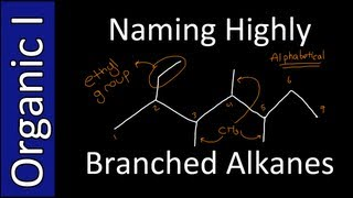 Naming Highly Branched Alkanes (IUPAC Style) - Organic Chemistry I