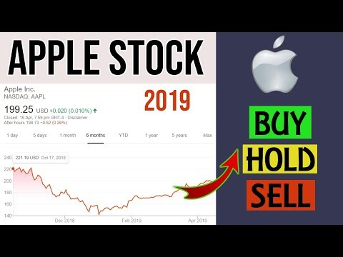 Apple Stock: Is 2019 The Year To Buy AAPL