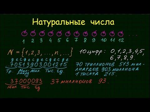 Натуральные числа, цифры, разряды и классы