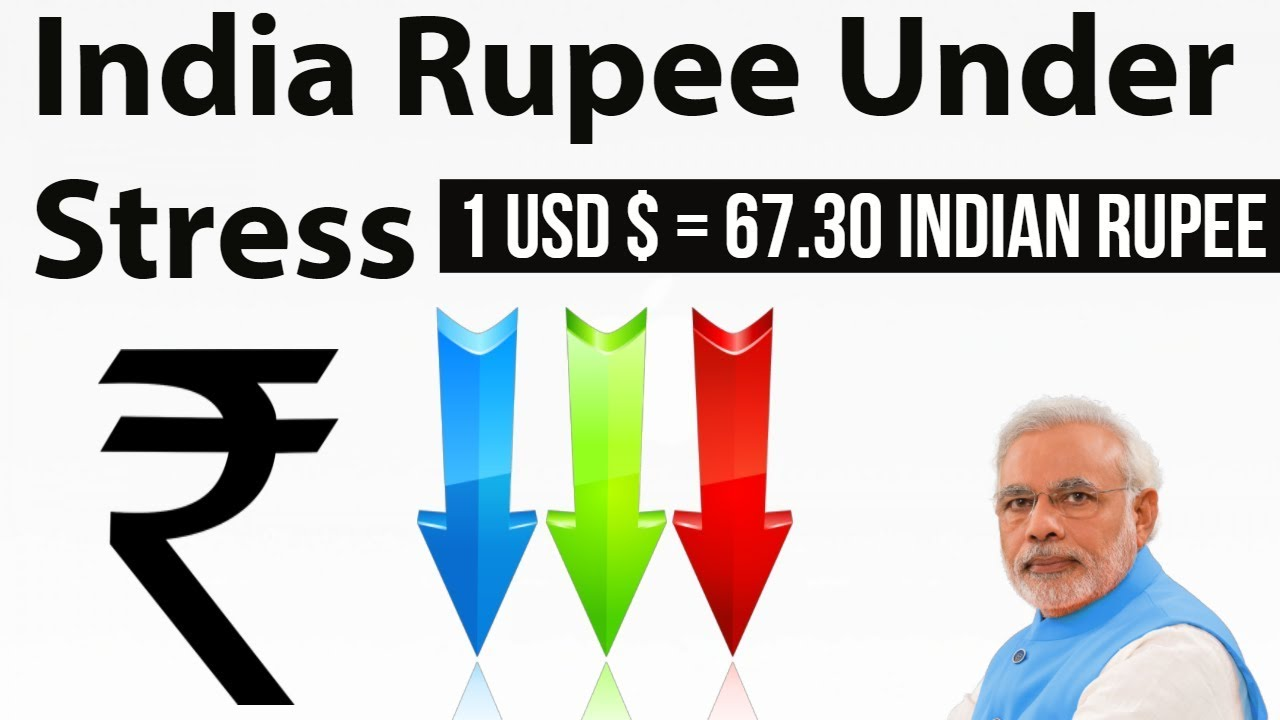 Why Is Indian Rupee Weakening Against Dollar Slides To 15 Month
