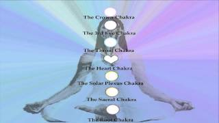 This video gives insight into what the aura and chakras are and how...