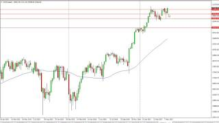 DOW Jones 30 and NASDAQ 100 Technical Analysis for the week of May 29 2017 by FXEmpire.com