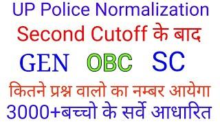 UP Police Normalization 2018  UP Police Normalization After Second Cutoff