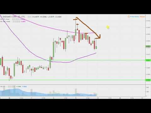 Andiamo Corporation - ANDI Stock Chart Technical Analysis for 04-19-18