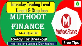 Muthoot Finance Share Price Target 14th Aug|Muthoot Finance share news| Muthoot Finance Stock today