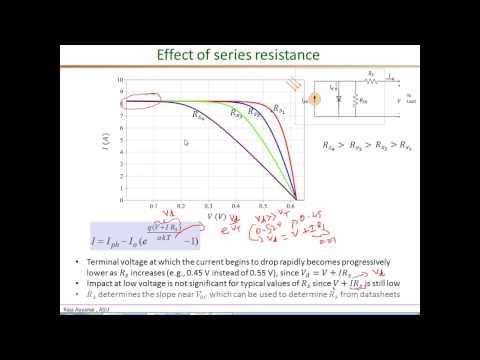 PV I V characteristics part3 Effects of Rs Rsh a