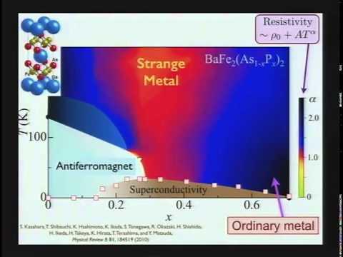 Quantum Entanglement and Superconductivity