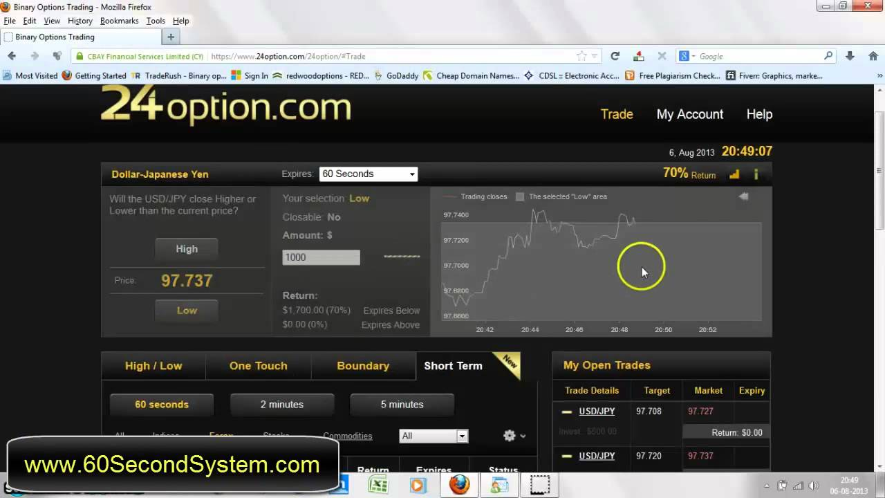start trading binary option in india