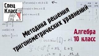 Методика решения тригонометрических уравнений