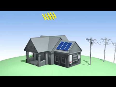 How Latest  Home Solar Power System Works in India Origin Solar India