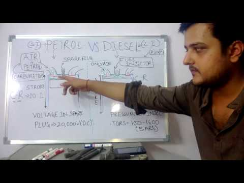 What is the difference between petrol and diesel engine???(HINDI)