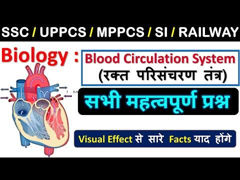 मानव हृदय की धड़कन | CIRCULATORY SYSTEM - HUMAN HEART |NCERT Science Gk |SSC| Gk | Gk Hindi|Science