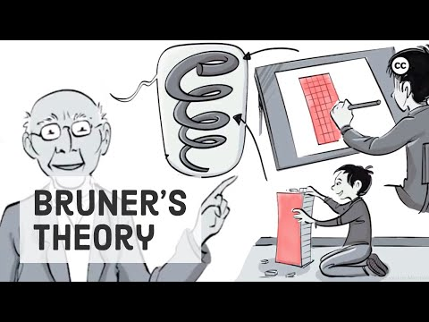 bruner's-theory-of-learning:-3-steps-to-a-world-class-education