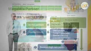 Официальная презентация проекта МегаМикс (RU). 5 в 1(, 2012-03-09T16:48:15.000Z)