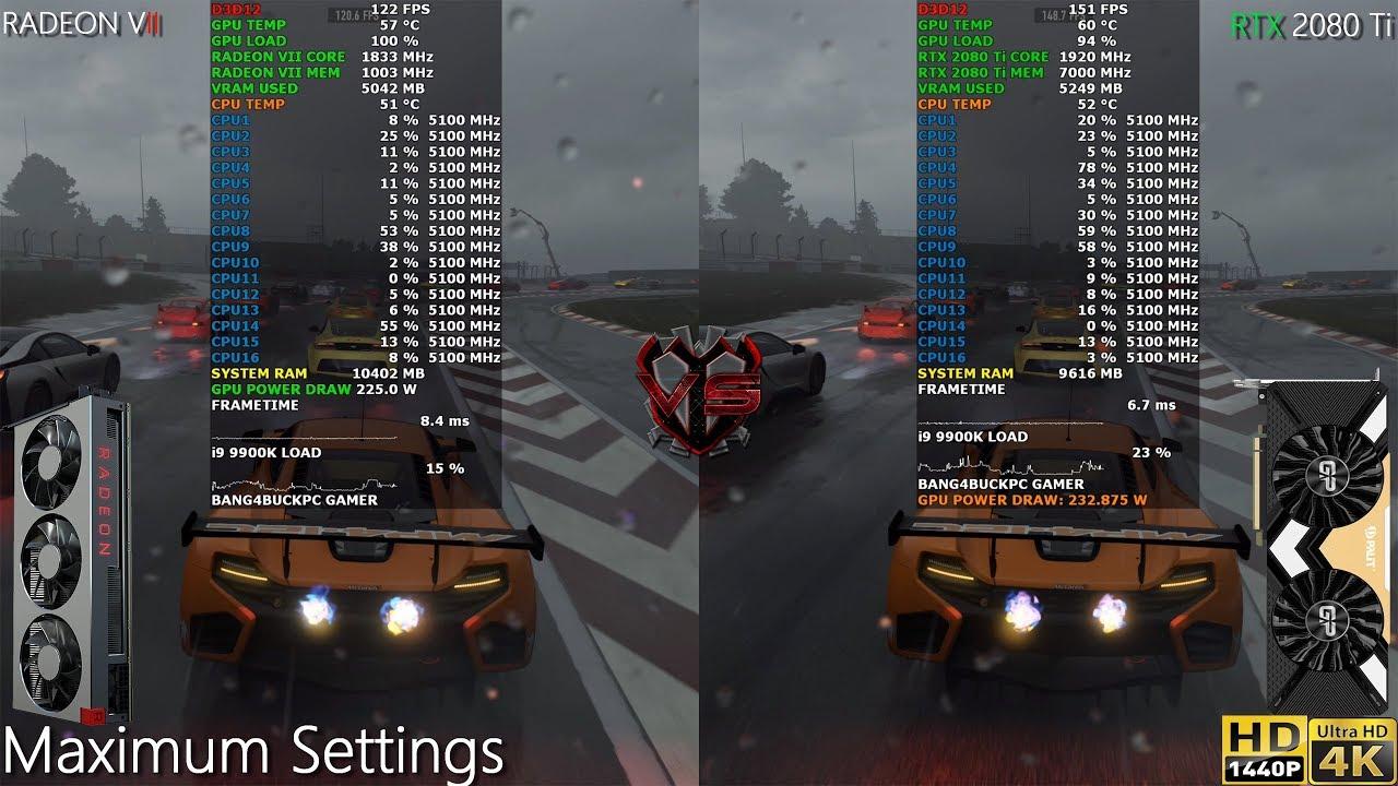 Amd Radeon Vii Vs Nvidia Rtx 2080 Ti 1440p 4k Gaming I9 9900k 5 1ghz Youtube