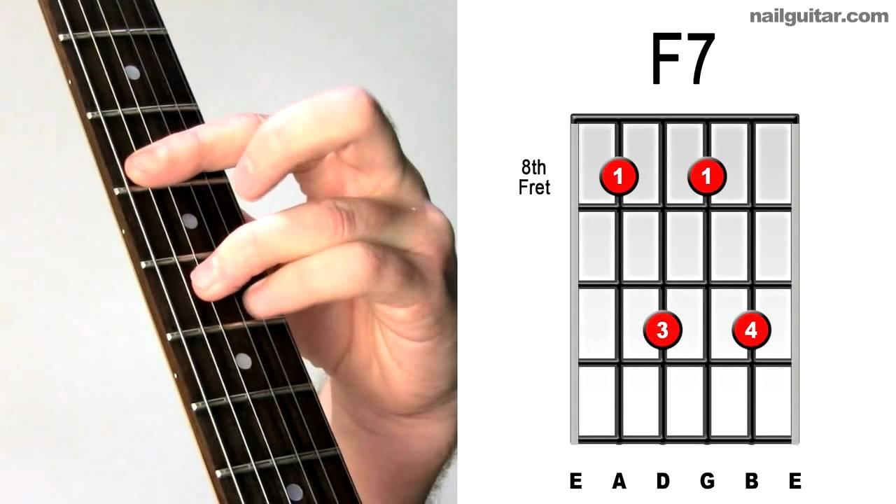♫♬ F15 ♫♬ Fast & Easy Guitar Chord Tutorial   Learn Bar Chords Lesson