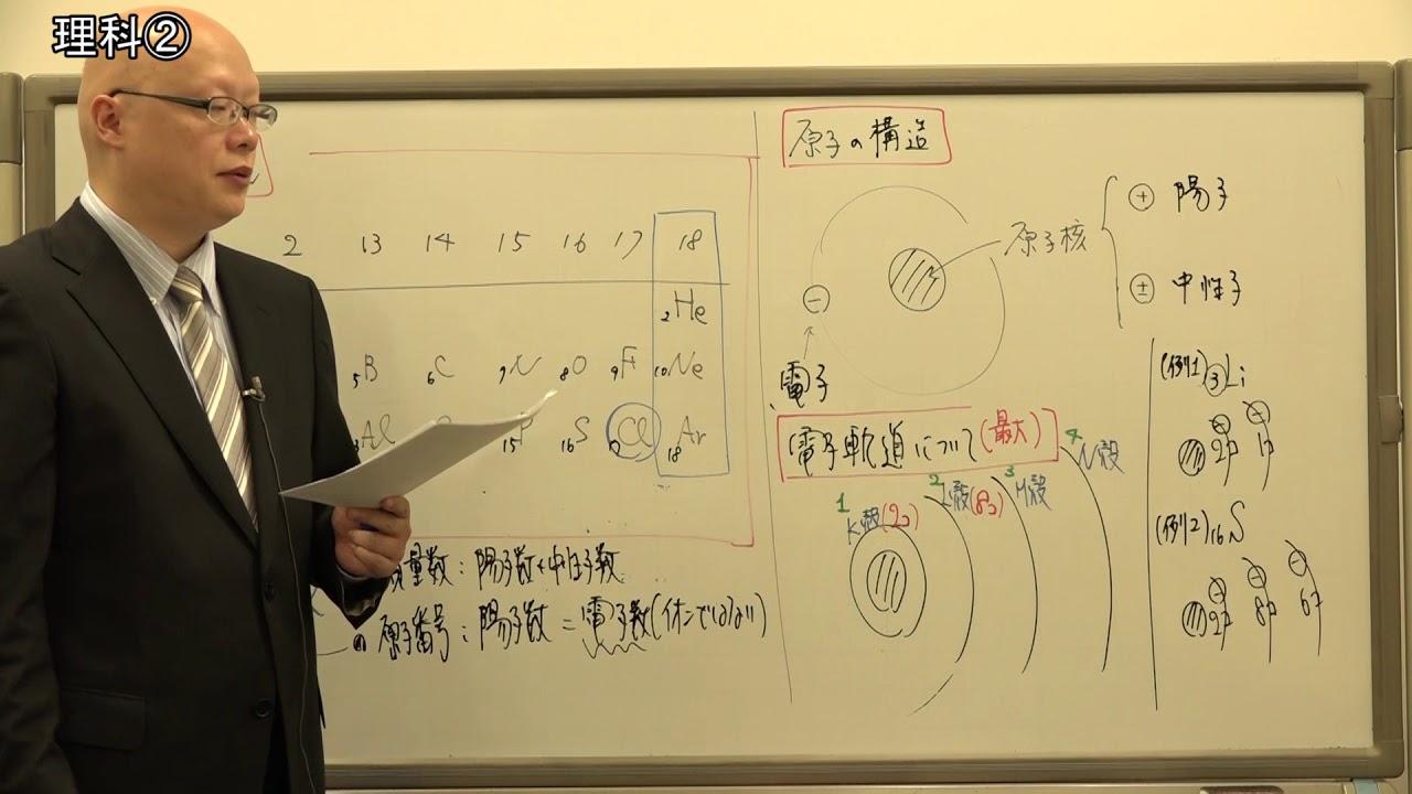 一般教養トレーニングブック 講義動画【第12回】 理科②