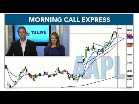 Morning Call Express: June 3rd, 2014