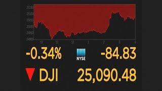 貿易戰再起 國際股市震盪下跌 20180616 公視早安新聞