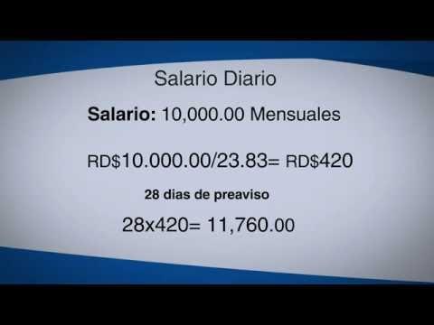 Calculadora de Liquidación Laboral - liquiya.com