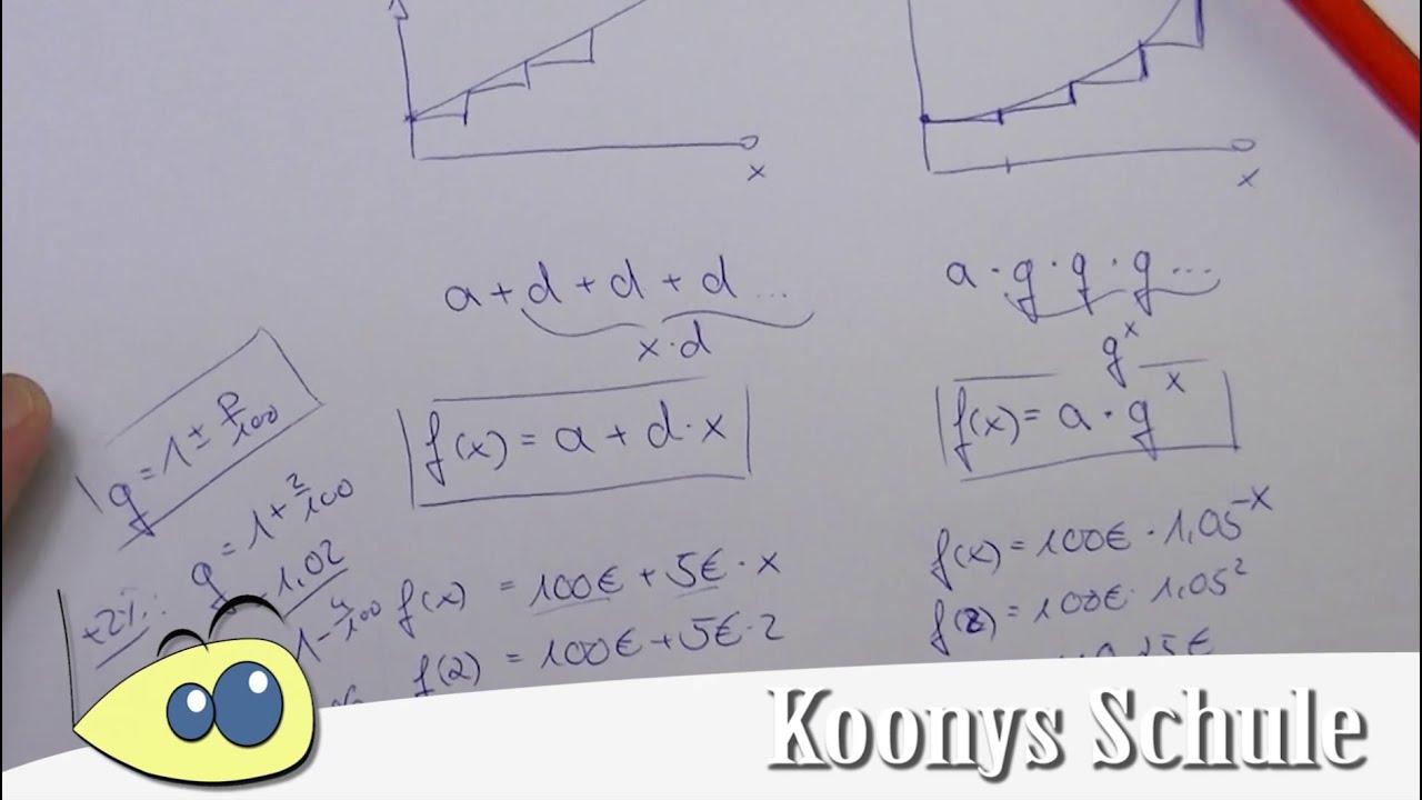 lineares und exponentielles Wachstum, Unterschied erklärt, was man ...